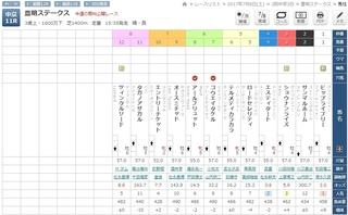 7月8日 土曜日 中京11R 豊明S 1600万以下 別定戦 12頭.jpg