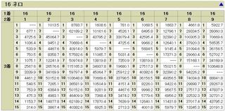 スプリンターズS 「16番」 3連単 前日オッズ1.jpg