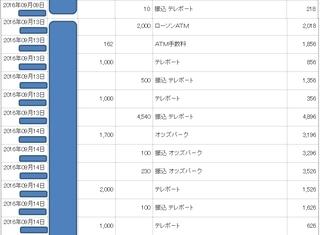 ネット銀行取引一覧表その2とり3.jpg