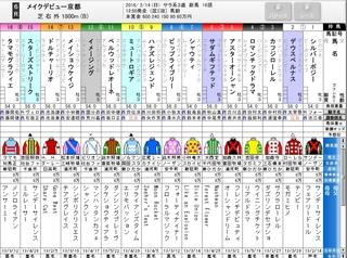 メイクデビュー京都6R.jpg