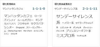 京都11R シルクロードS 種牡馬連対傾向.jpg