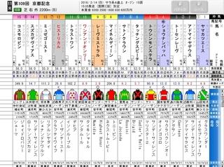 京都11R 京都記念 評価はこうなる.jpg