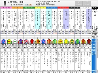 京都4R メイクデビュー ダート1200m.jpg