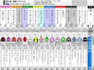 函館11R 函館スプリントS.jpg