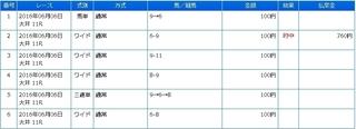 大井競馬11R 投票照会.jpg