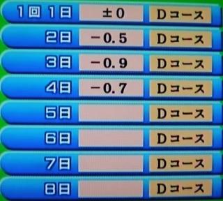 東京競馬 芝 開催ごとタイム差.jpg