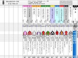 東京10R クロッカスS 3歳オープン出走表 .jpg