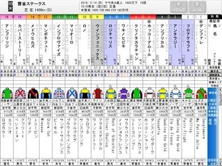 東京10R 雲雀S 注目馬は.jpg