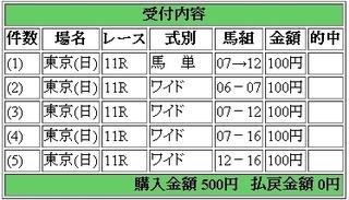 東京11R えぷそむカップ 投票.jpg
