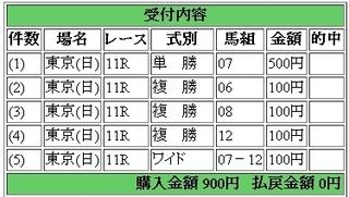 東京11R えぷそむカップ 投票 付け足し.jpg