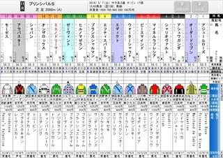 東京11R プリンシパルS 3歳OP.jpg