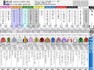 東京11R ユニコーンS.jpg