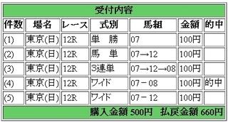 東京12R 投票1回目.jpg