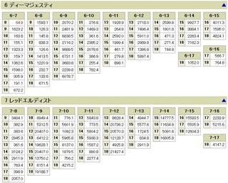 菊花賞 3連複(6番7番) 前日オッズ.jpg