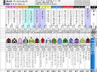 阪神11R アーリントンC .jpg