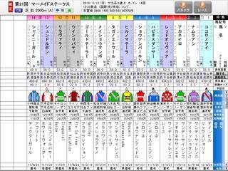 阪神11R マーメイドS 評価.jpg