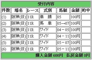 阪神11R 投票結果.jpg
