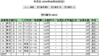 6月5日 東京11R投票結果.jpg