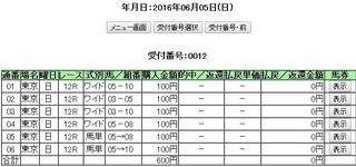 6月5日 東京12R投票結果.jpg