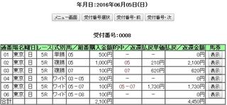 6月5日 東京5R投票結果.jpg