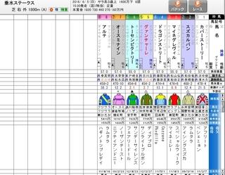 6月5日 阪神11R 出走表.jpg