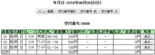6月5日 阪神11R 投票結果.jpg