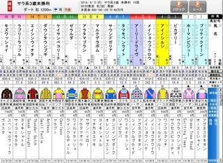 6月5日 阪神1R 出走表.jpg