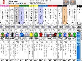 6月5日 阪神2R 出走表.jpg