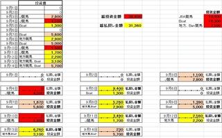 9月投資結果集計一覧表.jpg
