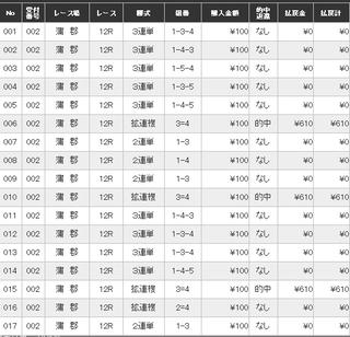 9月8日 Boat蒲郡投票結果.jpg