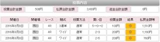9月8日 オッズパーク(園田)投票結果.jpg