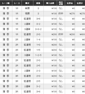 9月9日 Boat蒲郡投票結果.jpg